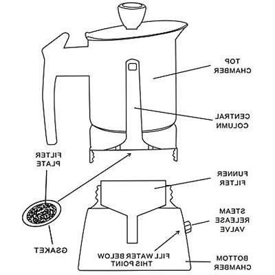 Stovetop Pots Maker - Cups Steel